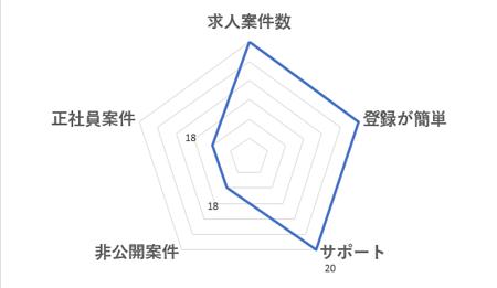 atgp-data